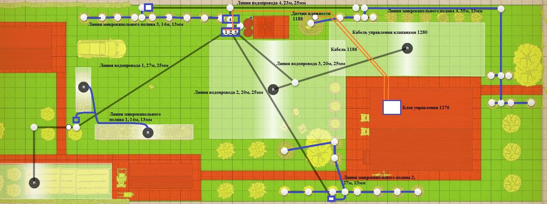 План установки дождевателей - пример 3